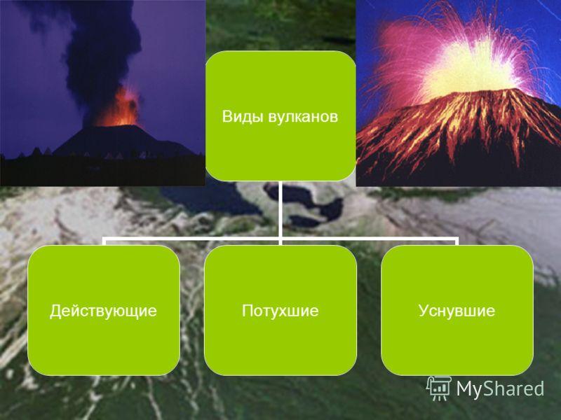 Соединения: 89 % Железа – 52% Алюминия – 13% Кремния – 24% Газы: 9 % : Углекислый Азот Аргон Хлор Сероводород Водяной пар и вода: 2 % Соединения: 89 % Железа – 52% Алюминия – 13% Кремния – 24% Газы: 9 % : Углекислый Азот Аргон Хлор Сероводород Водяно