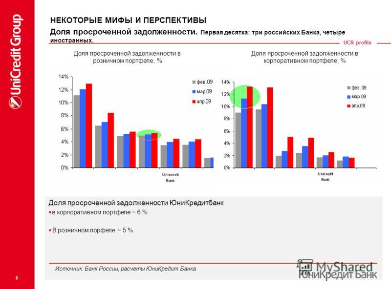 UCR profile НЕКОТОРЫЕ МИФЫ И ПЕРСПЕКТИВЫ Доля просроченной задолженности. Первая десятка: три российских Банка, четыре иностранных. Доля просроченной задолженности ЮниКредитбанк в корпоративном портфеле ~ 6 % В розничном порфеле ~ 5 % Доля просроченн