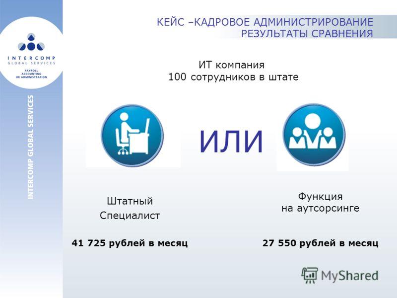 КЕЙС –КАДРОВОЕ АДМИНИСТРИРОВАНИЕ РЕЗУЛЬТАТЫ СРАВНЕНИЯ ИЛИ ИТ компания 100 сотрудников в штате Штатный Специалист 41 725 рублей в месяц Функция на аутсорсинге 27 550 рублей в месяц