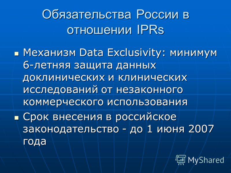 Обязательства России в отношении IPRs Механизм Data Exclusivity: минимум 6-летняя защита данных доклинических и клинических исследований от незаконного коммерческого использования Механизм Data Exclusivity: минимум 6-летняя защита данных доклинически