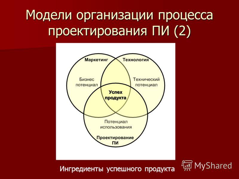 Модели организации процесса проектирования ПИ (2) Ингредиенты успешного продукта