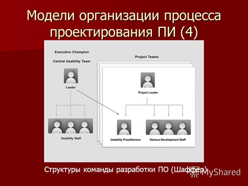 Модели организации процесса проектирования ПИ (4) Структуры команды разработки ПО (Шаффер)
