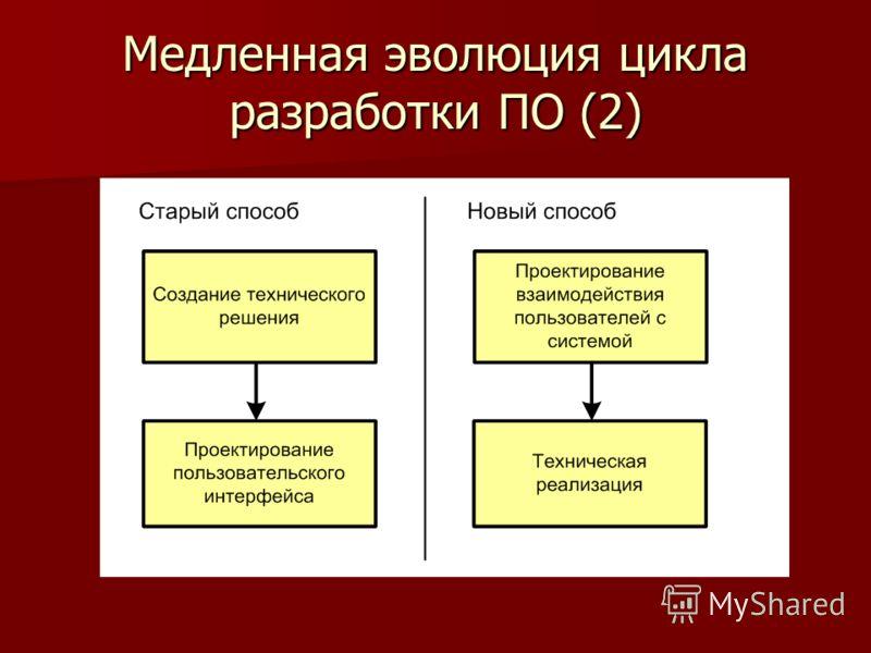 Медленная эволюция цикла разработки ПО (2)