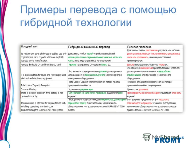 Примеры перевода с помощью гибридной технологии