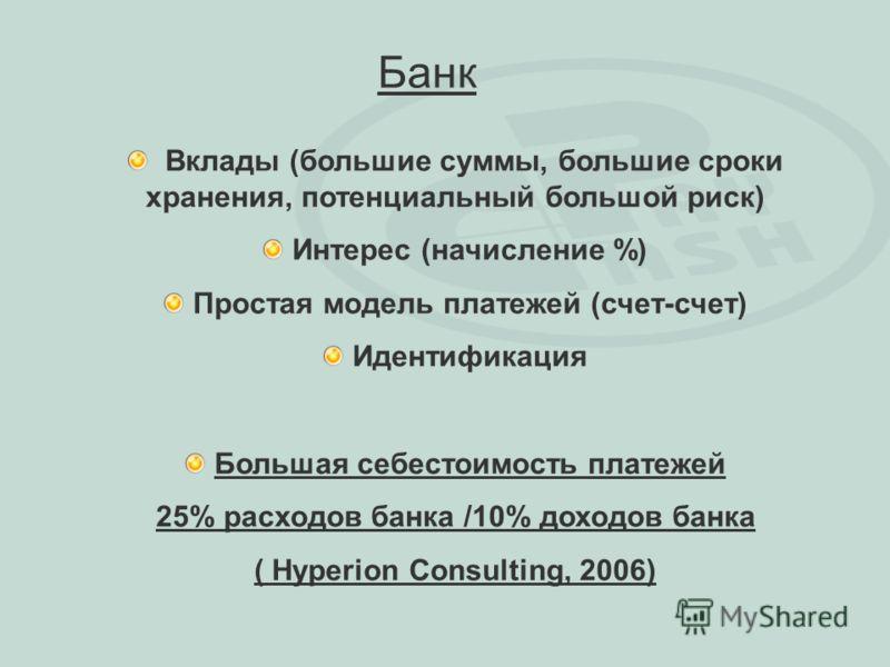 Вклады (большие суммы, большие сроки хранения, потенциальный большой риск) Интерес (начисление %) Простая модель платежей (счет-счет) Идентификация Большая себестоимость платежей 25% расходов банка /10% доходов банка ( Hyperion Consulting, 2006) Банк