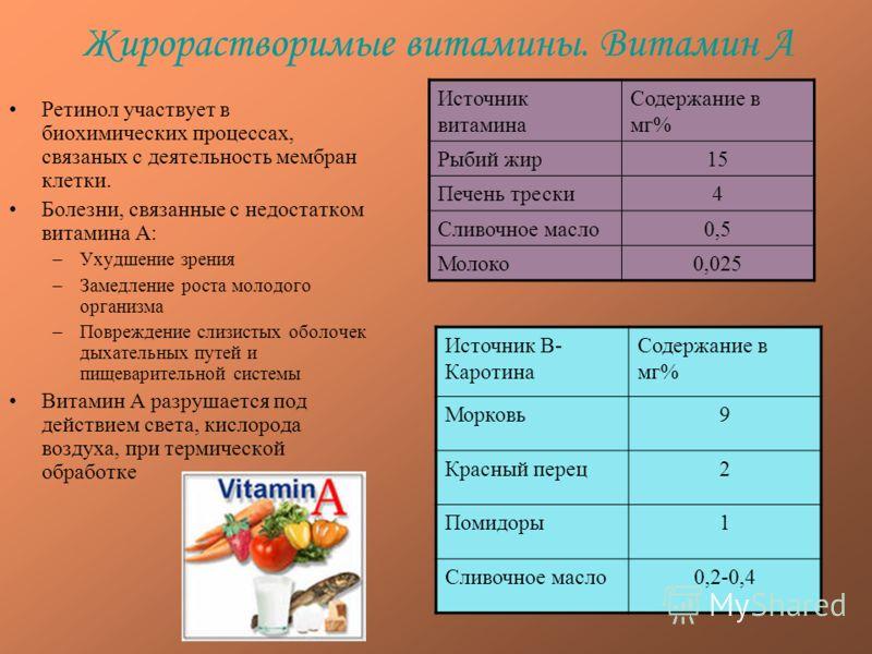 Жирорастворимые витамины. Витамин А Ретинол участвует в биохимических процессах, связаных с деятельность мембран клетки. Болезни, связанные с недостатком витамина А: –Ухудшение зрения –Замедление роста молодого организма –Повреждение слизистых оболоч