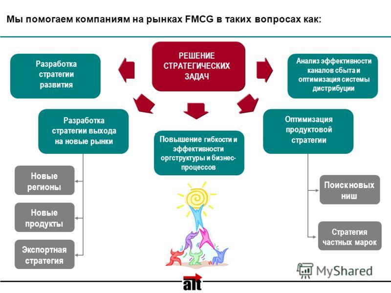 Мы помогаем компаниям на рынках FMCG в таких вопросах как: РЕШЕНИЕ СТРАТЕГИЧЕСКИХ ЗАДАЧ Повышение гибкости и эффективности оргструктуры и бизнес- процессов Разработка стратегии развития Анализ эффективности каналов сбыта и оптимизация системы дистриб