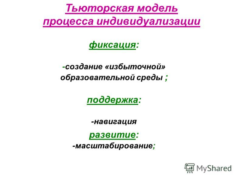 Тьюторская модель процесса индивидуализации фиксация: -создание «избыточной» образовательной среды ; поддержка: -навигация развитие: -масштабирование;