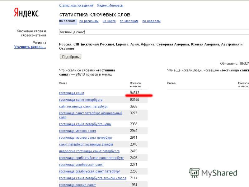 Несуществующие запросы Гостиница санкт WS = 94513! 17