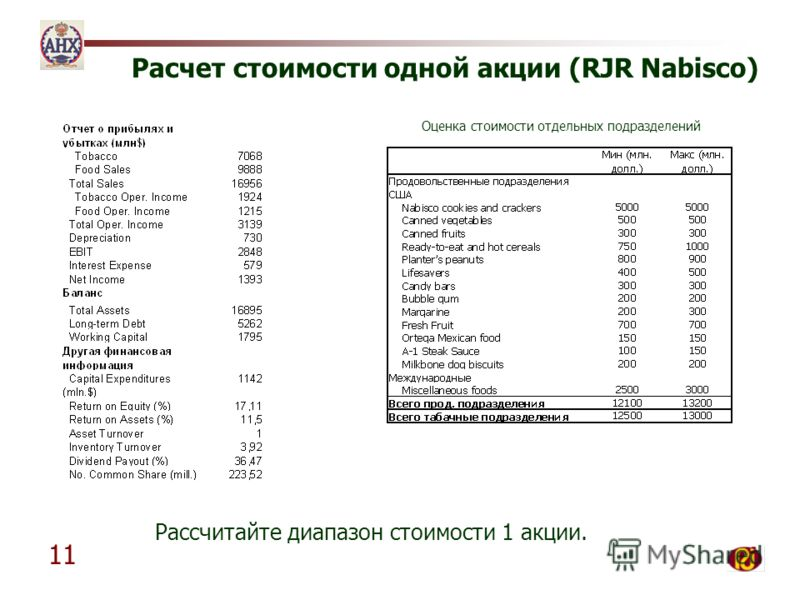 11 Расчет стоимости одной акции (RJR Nabisco) Рассчитайте диапазон стоимости 1 акции. Оценка стоимости отдельных подразделений