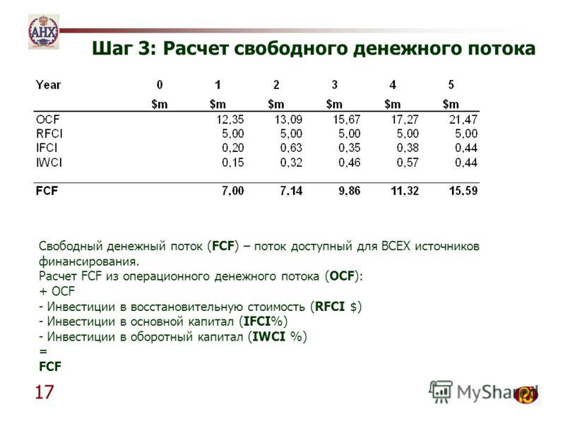 17 Шаг 3: Расчет свободного денежного потока Свободный денежный поток (FCF) – поток доступный для ВСЕХ источников финансирования. Расчет FCF из операционного денежного потока (OCF): + OCF - Инвестиции в восстановительную стоимость (RFCI $) - Инвестиц