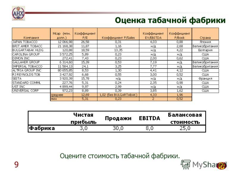 9 Оценка табачной фабрики Оцените стоимость табачной фабрики.