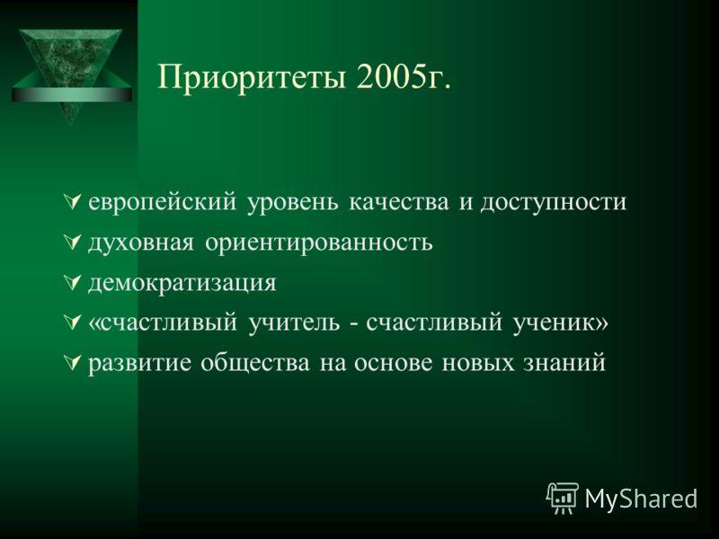 Приоритеты 2005г. европейский уровень качества и доступности духовная ориентированность демократизация «счастливый учитель - счастливый ученик» развитие общества на основе новых знаний