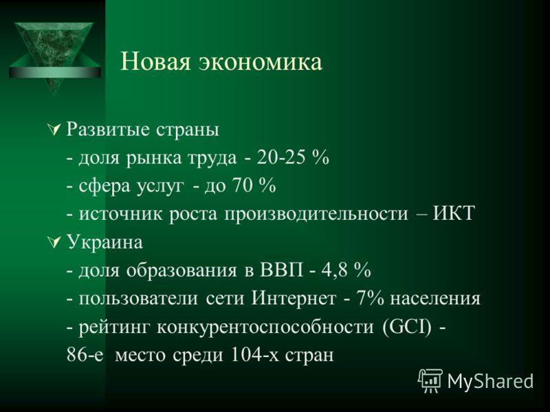 Новая экономика Развитые страны - доля рынка труда - 20-25 % - сфера услуг - до 70 % - источник роста производительности – ИКТ Украина - доля образования в ВВП - 4,8 % - пользователи сети Интернет - 7% населения - рейтинг конкурентоспособности (GCI)