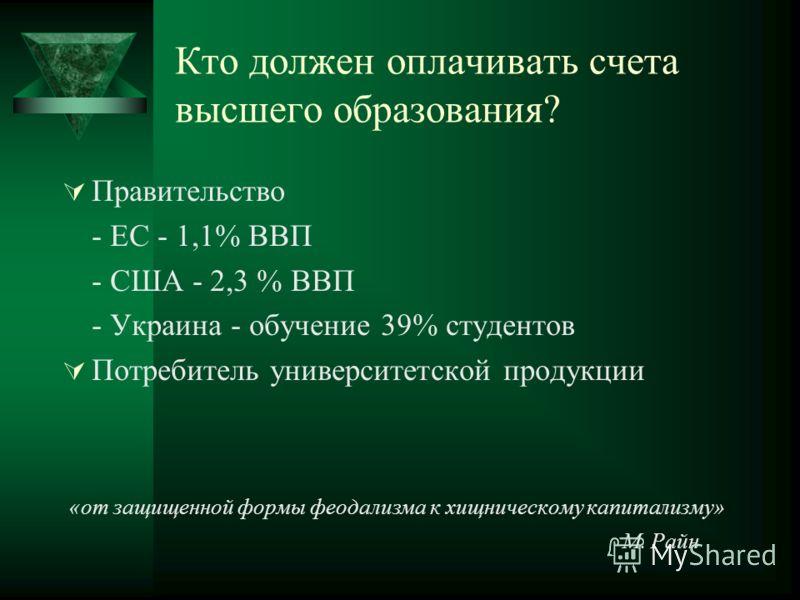 Кто должен оплачивать счета высшего образования? Правительство - ЕС - 1,1% ВВП - США - 2,3 % ВВП - Украина - обучение 39% студентов Потребитель университетской продукции «от защищенной формы феодализма к хищническому капитализму» М. Райн