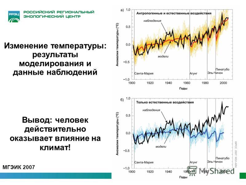 МГЭИК 2007 Изменение температуры: результаты моделирования и данные наблюдений Вывод: человек действительно оказывает влияние на климат!