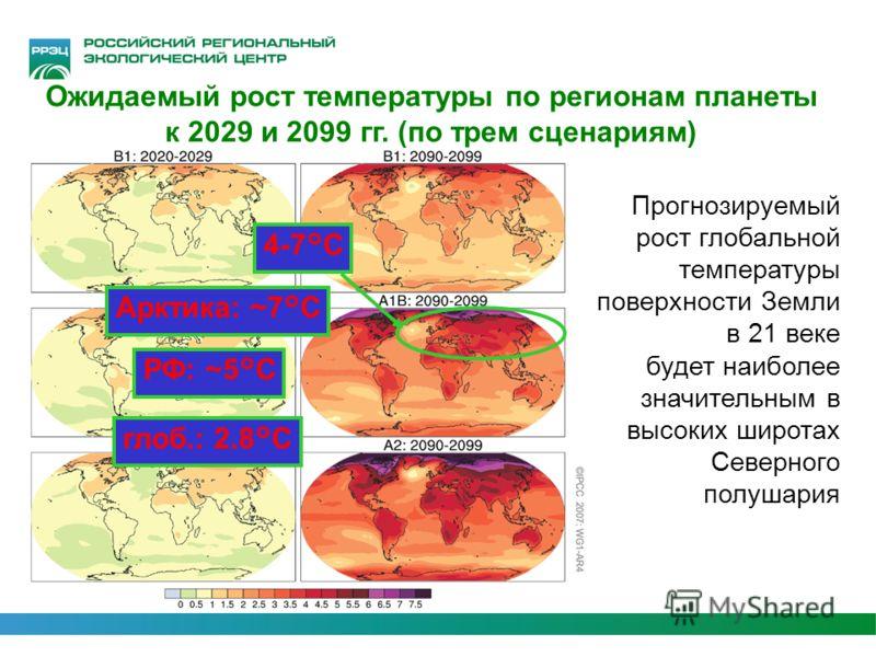 13 Ожидаемый рост температуры по регионам планеты к 2029 и 2099 гг. (по трем сценариям) Прогнозируемый рост глобальной температуры поверхности Земли в 21 веке будет наиболее значительным в высоких широтах Северного полушария 4-7°C глоб.: 2.8°C РФ: ~5