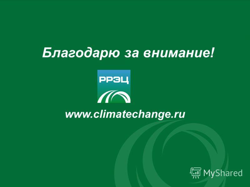 Благодарю за внимание! www.climatechange.ru