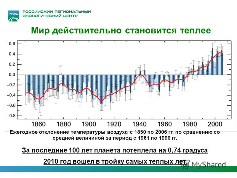 Мир действительно становится теплее Ежегодное отклонение температуры воздуха с 1850 по 2006 гг. по сравнению со средней величиной за период с 1961 по 1990 гг. За последние 100 лет планета потеплела на 0,74 градуса 2010 год вошел в тройку самых теплых