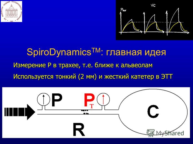 SpiroDynamics ТМ : главная идея Измерение Р в трахее, т.е. ближе к альвеолам Используется тонкий (2 мм) и жесткий катетер в ЭТТ