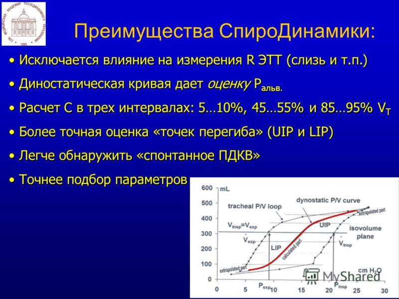 Преимущества СпироДинамики: Исключается влияние на измерения R ЭТТ (слизь и т.п.) Исключается влияние на измерения R ЭТТ (слизь и т.п.) Диностатическая кривая дает оценку Р альв. Диностатическая кривая дает оценку Р альв. Расчет С в трех интервалах: