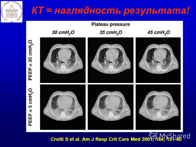 КТ = наглядность результата! Crotti S et al. Am J Resp Crit Care Med 2001, 164; 131-40