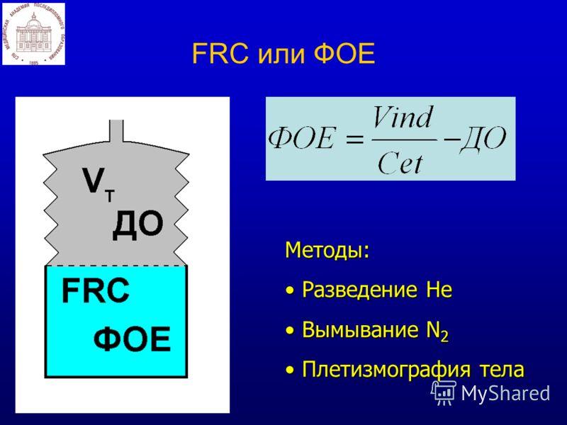 FRC или ФОЕ Методы: Разведение Не Разведение Не Вымывание N 2 Вымывание N 2 Плетизмография тела Плетизмография тела