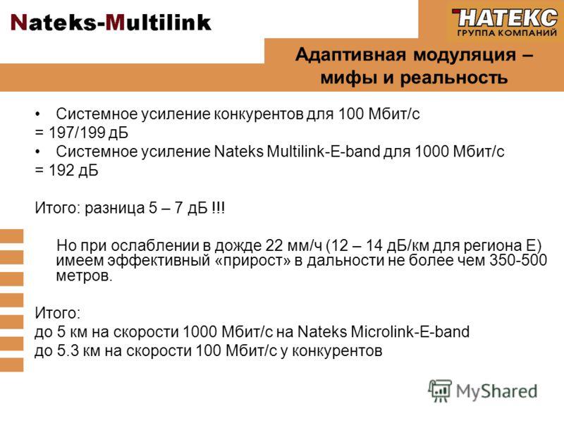 Адаптивная модуляция – мифы и реальность Системное усиление конкурентов для 100 Мбит/с = 197/199 дБ Системное усиление Nateks Multilink-E-band для 1000 Мбит/с = 192 дБ Итого: разница 5 – 7 дБ !!! Но при ослаблении в дожде 22 мм/ч (12 – 14 дБ/км для р