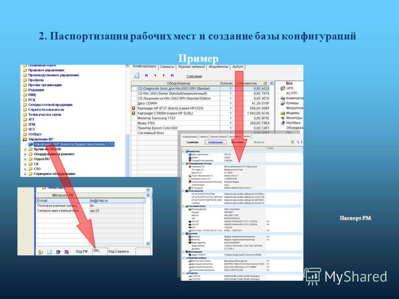 2. Паспортизация рабочих мест и создание базы конфигураций Пример Паспорт РМ