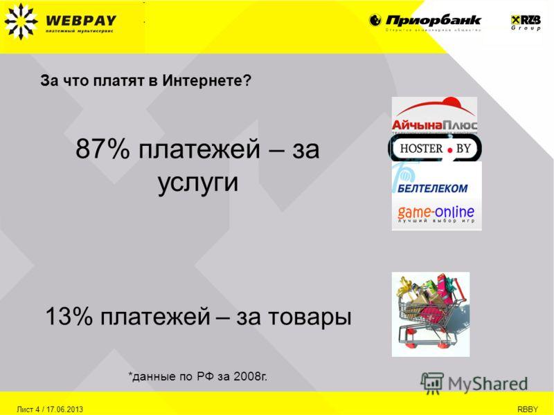 Лист 4 / 17.06.2013RBBY 87% платежей – за услуги 13% платежей – за товары *данные по РФ за 2008г. За что платят в Интернете?