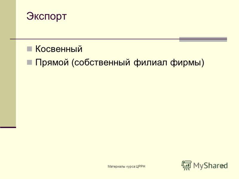 Материалы курса ЦРРН25 Экспорт Косвенный Прямой (собственный филиал фирмы)