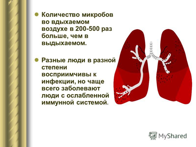 Количество микробов во вдыхаемом воздухе в 200-500 раз больше, чем в выдыхаемом. Разные люди в разной степени восприимчивы к инфекции, но чаще всего заболевают люди с ослабленной иммунной системой.