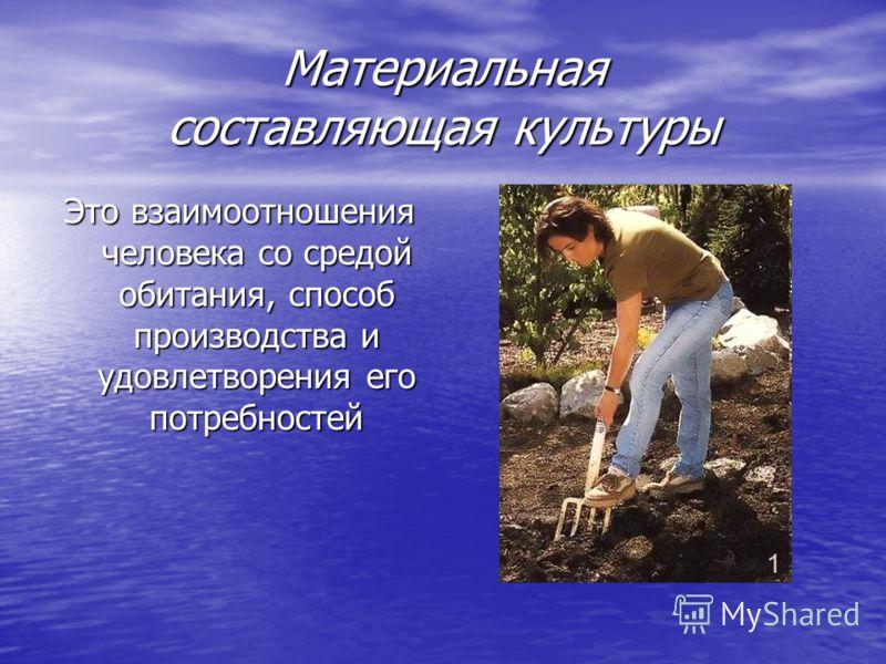Материальная составляющая культуры Это взаимоотношения человека со средой обитания, способ производства и удовлетворения его потребностей