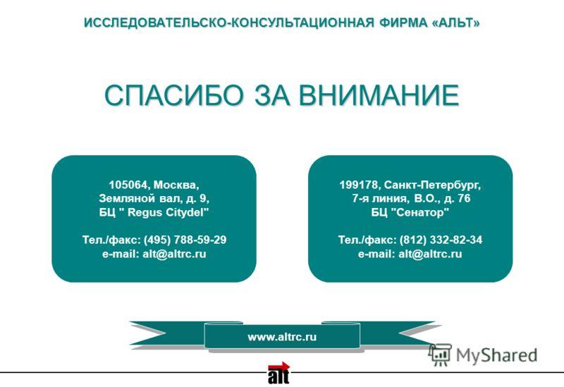 199178, Санкт-Петербург, 7-я линия, В.О., д. 76 БЦ