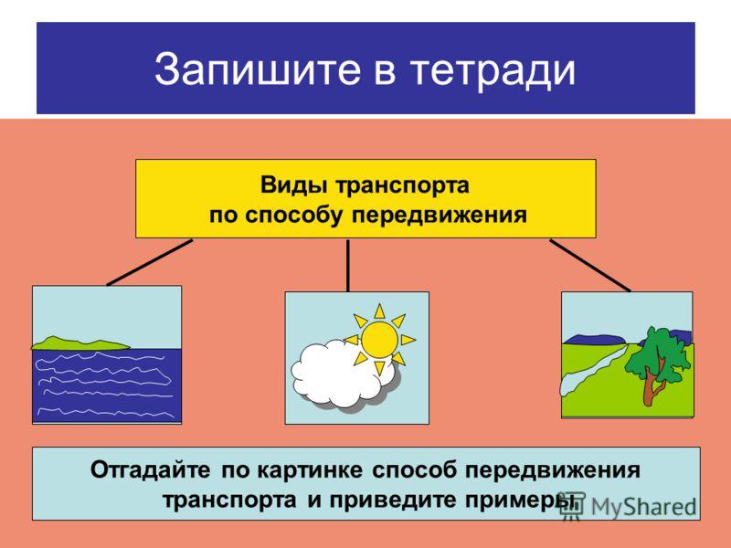 Запишите в тетради Виды транспорта по способу передвижения Отгадайте по картинке способ передвижения транспорта и приведите примеры