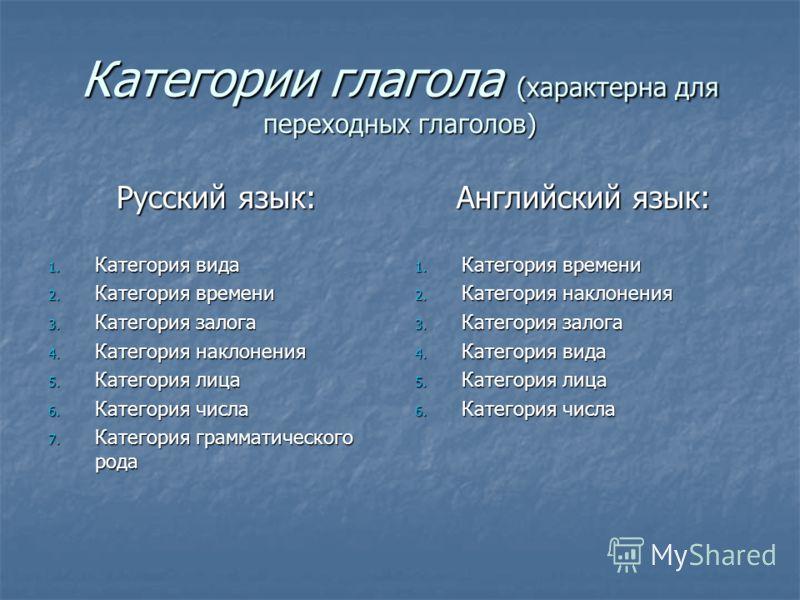 Категории глагола (характерна для переходных глаголов) Русский язык: 1. Категория вида 2. Категория времени 3. Категория залога 4. Категория наклонения 5. Категория лица 6. Категория числа 7. Категория грамматического рода Английский язык: 1. Категор