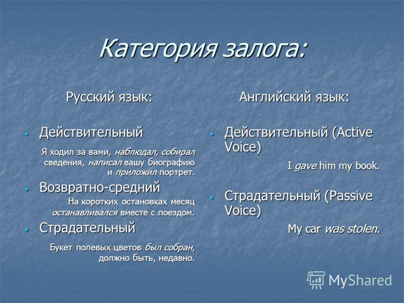 Категория залога: Русский язык: Действительный Действительный Я ходил за вами, наблюдал, собирал сведения, написал вашу биографию и приложил портрет. Я ходил за вами, наблюдал, собирал сведения, написал вашу биографию и приложил портрет. Возвратно-ср