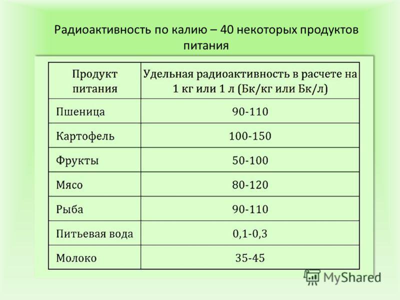 Радиоактивность по калию – 40 некоторых продуктов питания
