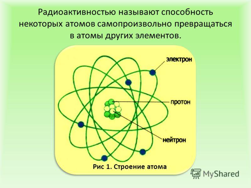 Радиоактивностью называют способность некоторых атомов самопроизвольно превращаться в атомы других элементов. Рис 1. Строение атома