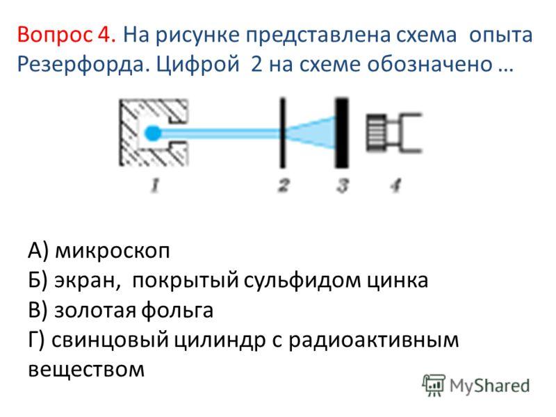 А) микроскоп Б) экран, покрытый сульфидом цинка В) золотая фольга Г) свинцовый цилиндр с радиоактивным веществом Вопрос 4. На рисунке представлена схема опыта Резерфорда. Цифрой 2 на схеме обозначено …