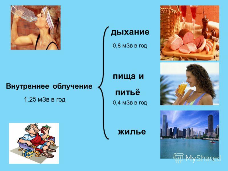 14 Внутреннее облучение дыхание пища и питьё жилье 1,25 мЗв в год 0,8 мЗв в год 0,4 мЗв в год