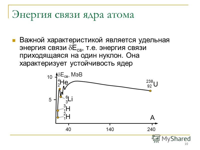 10 Энергия связи ядра атома Важной характеристикой является удельная энергия связи E св, т.е. энергия связи приходящаяся на один нуклон. Она характеризует устойчивость ядер 10 5 40140240 А E св, МэВ Н 3131 2121 Н 6363 Li 4242 НeНe 238 92 U