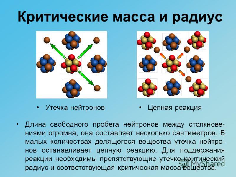 Критические масса и радиус Длина свободного пробега нейтронов между столкнове- ниями огромна, она составляет несколько сантиметров. В малых количествах делящегося вещества утечка нейтро- нов останавливает цепную реакцию. Для поддержания реакции необх