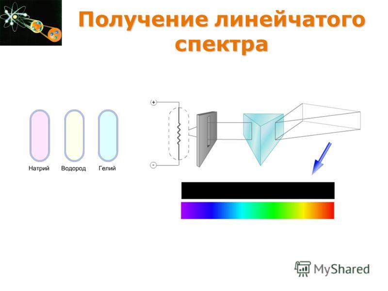 Получение линейчатого спектра Получение линейчатого спектра