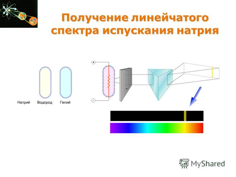Получение линейчатого спектра испускания натрия Получение линейчатого спектра испускания натрия