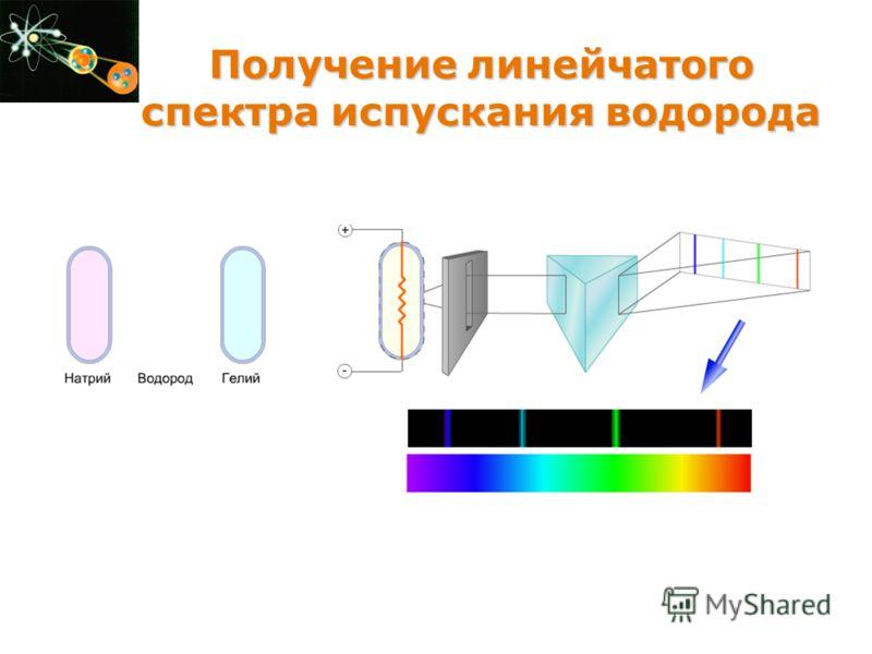 Получение линейчатого спектра испускания водорода Получение линейчатого спектра испускания водорода