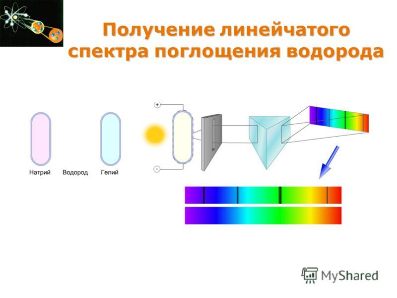 Получение линейчатого спектра поглощения водорода Получение линейчатого спектра поглощения водорода