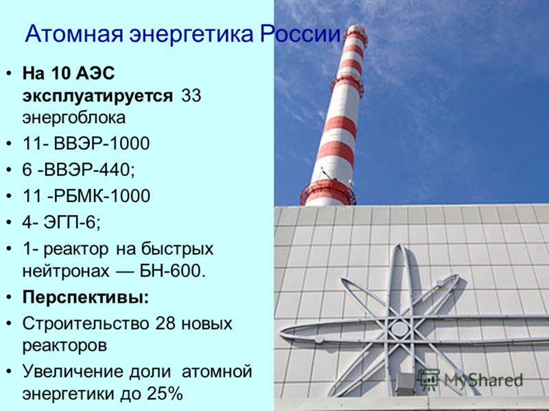 На 10 АЭС эксплуатируется 33 энергоблока 11- ВВЭР-1000 6 -ВВЭР-440; 11 -РБМК-1000 4- ЭГП-6; 1- реактор на быстрых нейтронах БН-600. Перспективы: Строительство 28 новых реакторов Увеличение доли атомной энергетики до 25% Атомная энергетика России