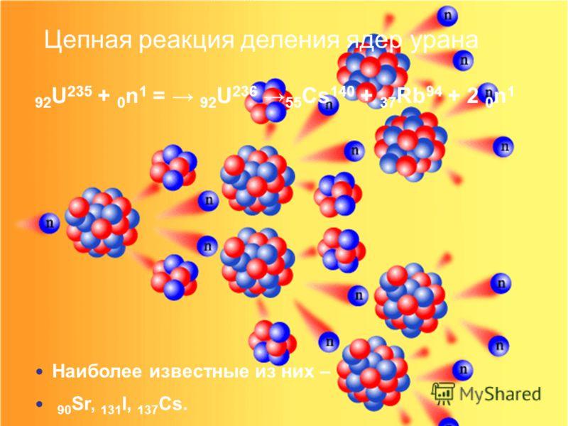 Наиболее известные из них – 90Sr, 131I, 137Cs. 92U 235 Наиболее известные из них – 90 Sr, 131 I, 137 Cs. 92 U 235 + 0 n 1 = 92 U 236 55 Cs 140 + 37 Rb 94 + 2 0 n 1 Цепная реакция деления ядер урана
