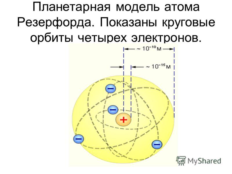 Планетарная модель атома Резерфорда. Показаны круговые орбиты четырех электронов.